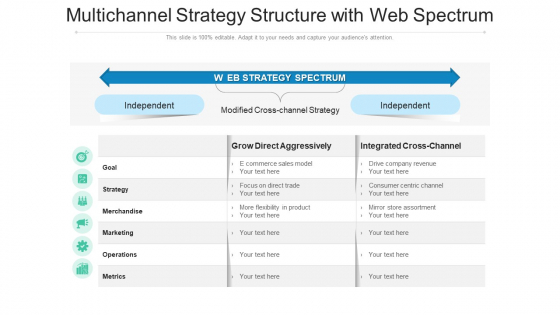 Strategy_Layout_Social_Business_Ppt_PowerPoint_Presentation_Complete_Deck_With_Slides_Slide_3