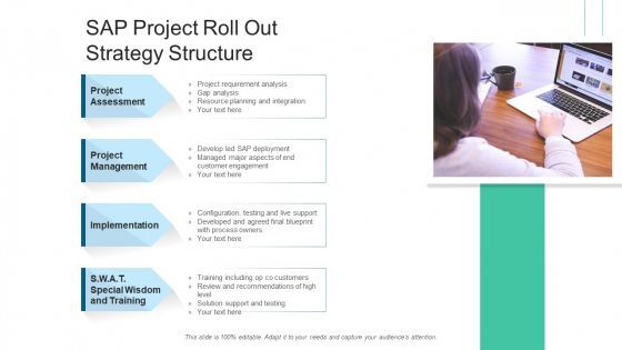 Strategy_Layout_Social_Business_Ppt_PowerPoint_Presentation_Complete_Deck_With_Slides_Slide_5