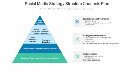 Strategy_Layout_Social_Business_Ppt_PowerPoint_Presentation_Complete_Deck_With_Slides_Slide_6