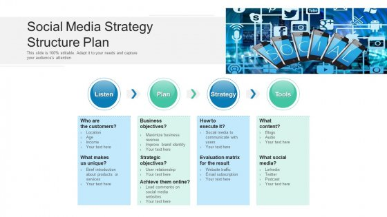 Strategy_Layout_Social_Business_Ppt_PowerPoint_Presentation_Complete_Deck_With_Slides_Slide_7