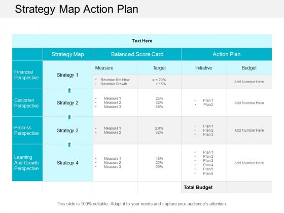 Strategy Map Action Plan Ppt Powerpoint Presentation Infographics Example File