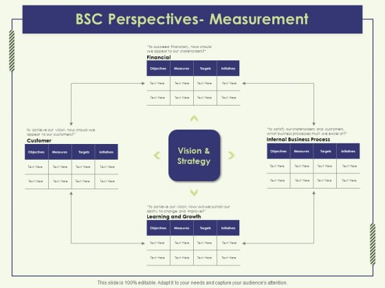 Strategy Map BSC Perspectives Measurement Ppt Model Brochure PDF