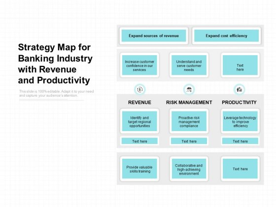 Strategy Map For Banking Industry With Revenue And Productivity Ppt PowerPoint Presentation Infographic Template Infographic Template