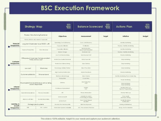 Strategy_Map_Template_Ppt_PowerPoint_Presentation_Complete_Deck_With_Slides_Slide_11