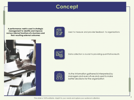 Strategy_Map_Template_Ppt_PowerPoint_Presentation_Complete_Deck_With_Slides_Slide_3