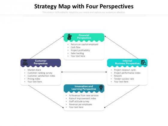 Strategy Map With Four Perspectives Ppt PowerPoint Presentation Gallery Summary PDF