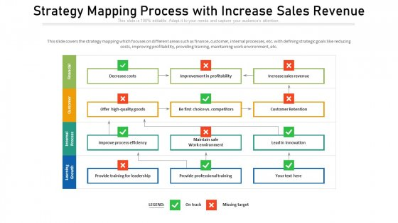 Strategy Mapping Process With Increase Sales Revenue Ppt Professional Styles PDF