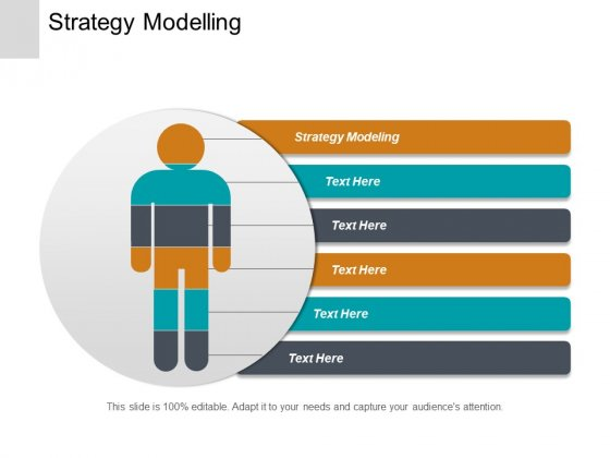 Strategy Modelling Ppt PowerPoint Presentation Diagram Lists Cpb