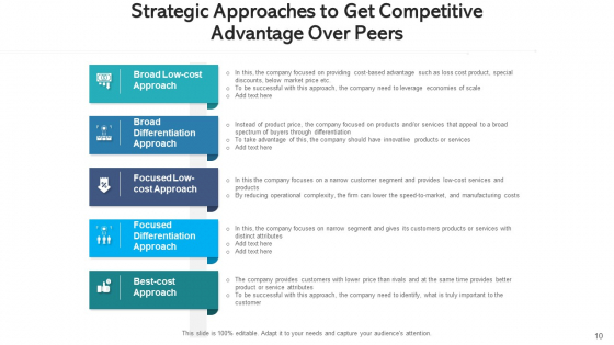 Strategy_Plan_Process_Automation_Ppt_PowerPoint_Presentation_Complete_Deck_With_Slides_Slide_10