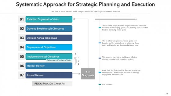 Strategy_Plan_Process_Automation_Ppt_PowerPoint_Presentation_Complete_Deck_With_Slides_Slide_11
