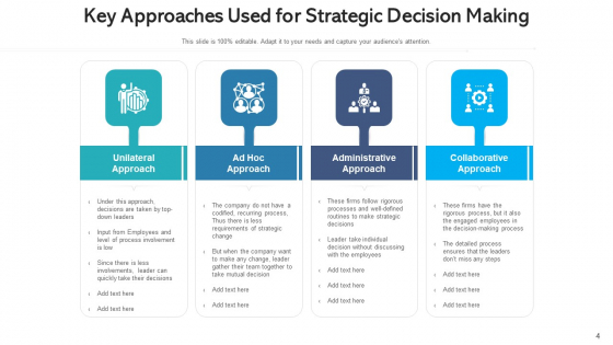 Strategy_Plan_Process_Automation_Ppt_PowerPoint_Presentation_Complete_Deck_With_Slides_Slide_4