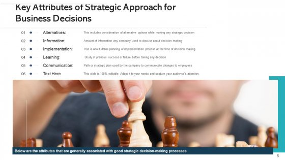Strategy_Plan_Process_Automation_Ppt_PowerPoint_Presentation_Complete_Deck_With_Slides_Slide_5