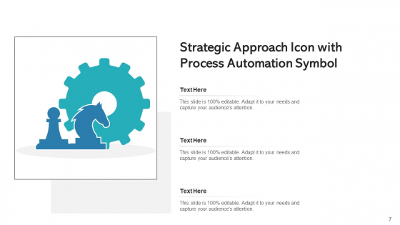 Strategy_Plan_Process_Automation_Ppt_PowerPoint_Presentation_Complete_Deck_With_Slides_Slide_7