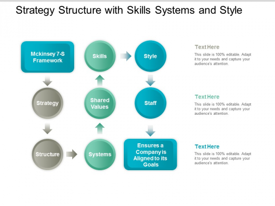 Strategy Structure With Skills Systems And Style Ppt PowerPoint Presentation Visual Aids Backgrounds