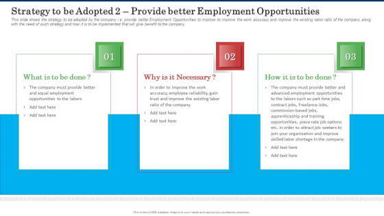 Strategy To Be Adopted 2 Provide Better Employment Opportunities Summary PDF