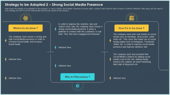 Strategy To Be Adopted 2 Strong Social Media Presence Ppt Ideas Picture PDF