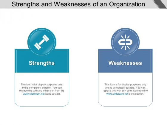 Strengths And Weaknesses Of An Organization Ppt PowerPoint Presentation Pictures Objects