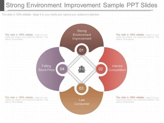 Strong Environment Improvement Sample Ppt Slide