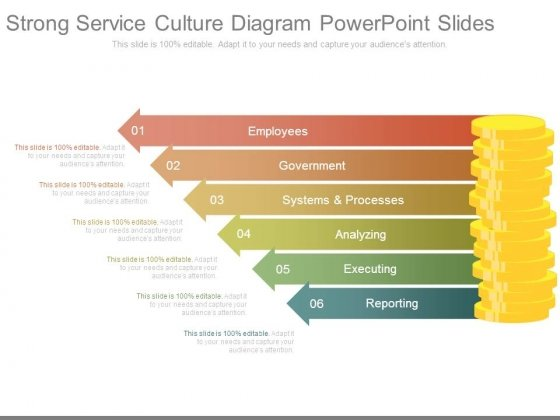 Strong Service Culture Diagram Powerpoint Slides