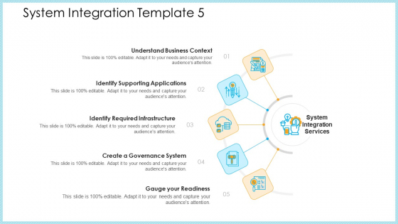 Structural Consolidation Procedure System Integration Required Ppt Infographics Icons PDF