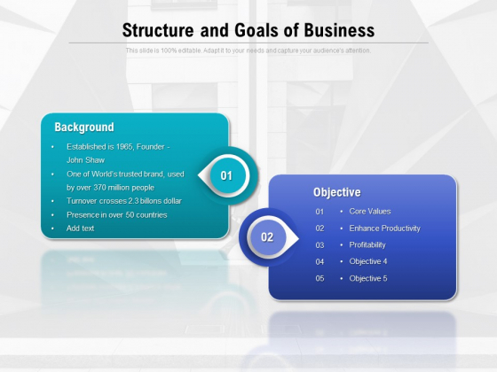 Structure And Goals Of Business Ppt PowerPoint Presentation File Background Image PDF
