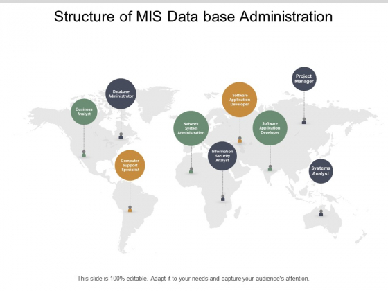 Structure Of Mis Data Base Administration Ppt PowerPoint Presentation Inspiration Format