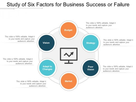 Study Of Six Factors For Business Success Or Failure Ppt PowerPoint Presentation Summary Graphics Download