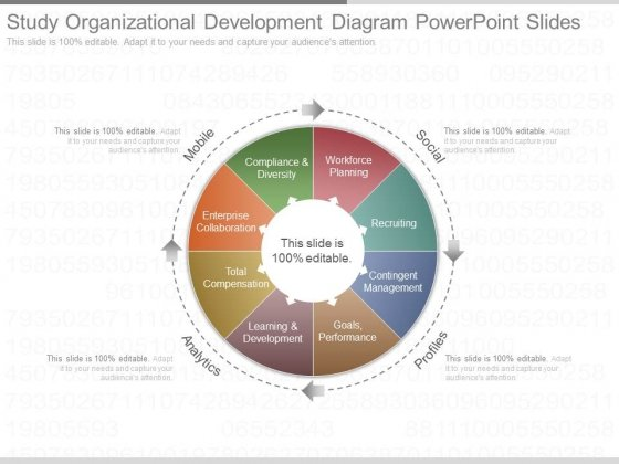 Study Organizational Development Diagram Powerpoint Slides
