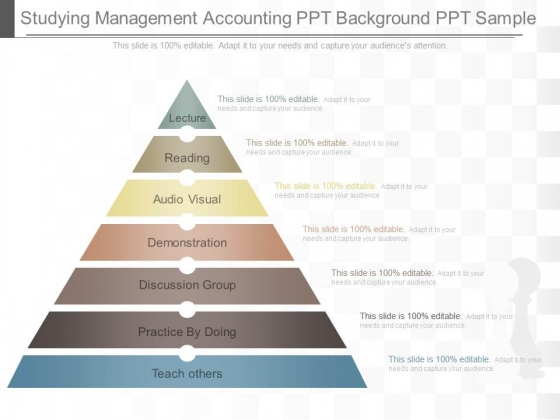 Studying Management Accounting Ppt Background Ppt Sample