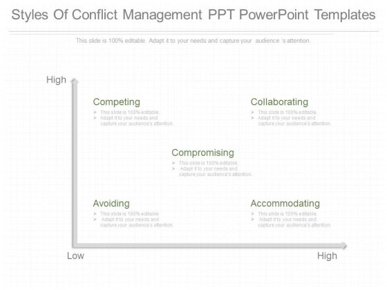 Styles Of Conflict Management Ppt Powerpoint Templates