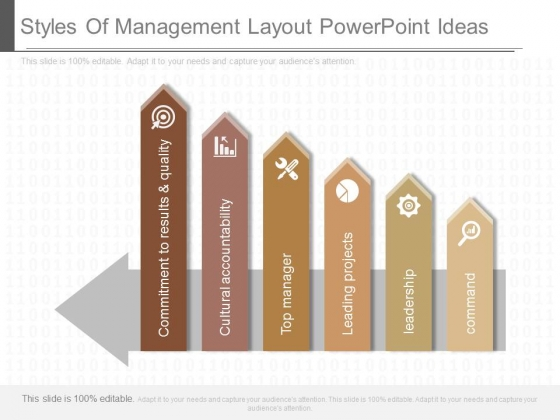 Styles Of Management Layout Powerpoint Ideas