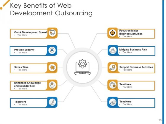 Subcontracting_Advantages_Process_Ppt_PowerPoint_Presentation_Complete_Deck_Slide_10