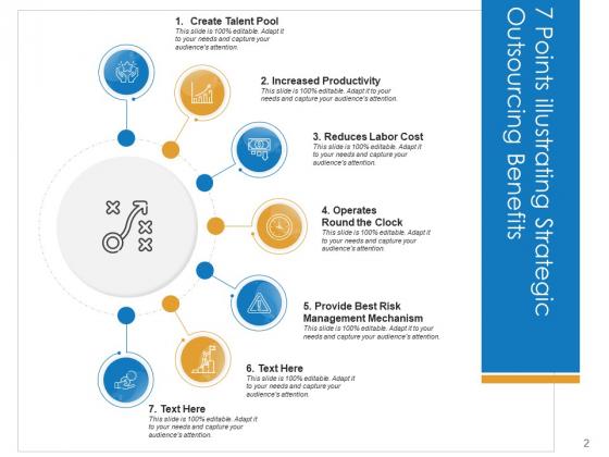 Subcontracting_Advantages_Process_Ppt_PowerPoint_Presentation_Complete_Deck_Slide_2