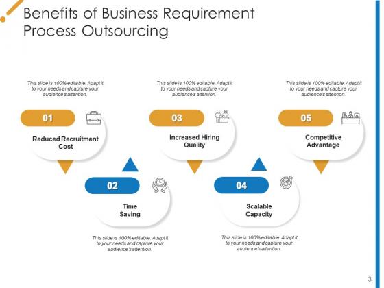 Subcontracting_Advantages_Process_Ppt_PowerPoint_Presentation_Complete_Deck_Slide_3