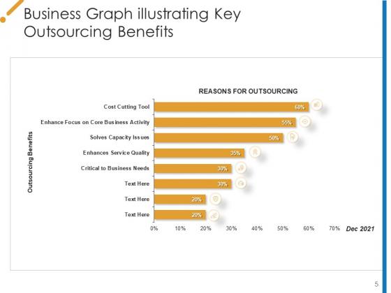 Subcontracting_Advantages_Process_Ppt_PowerPoint_Presentation_Complete_Deck_Slide_5