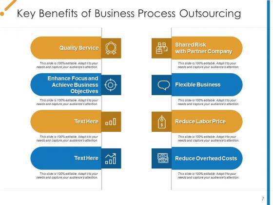 Subcontracting_Advantages_Process_Ppt_PowerPoint_Presentation_Complete_Deck_Slide_7