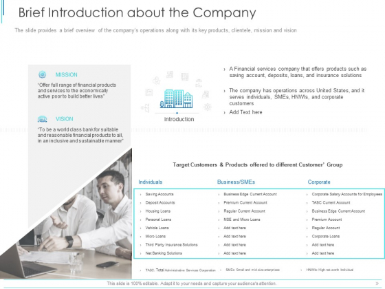 Subordinate Debt Pitch Deck For Fund Raising Brief Introduction About The Company Pictures PDF