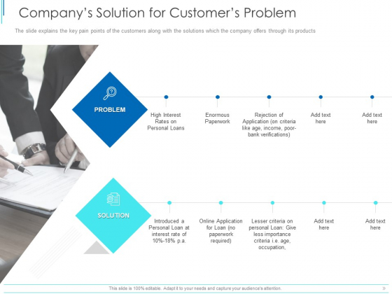 Subordinate Debt Pitch Deck For Fund Raising Companys Solution For Customers Problem Diagrams PDF