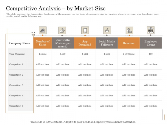 Subordinated Loan Funding Competitive Analysis By Market Size Ppt Gallery Master Slide PDF