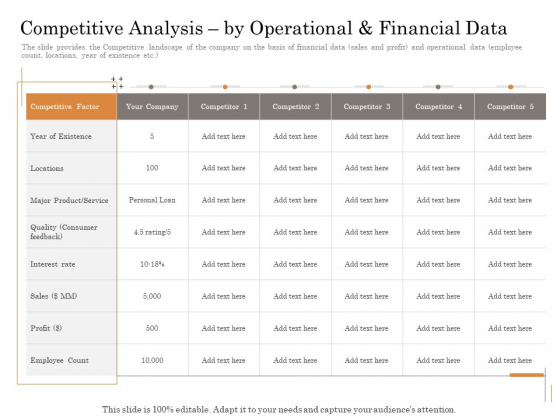 Subordinated Loan Funding Competitive Analysis By Operational And Financial Data Ppt Icon Infographic Template PDF