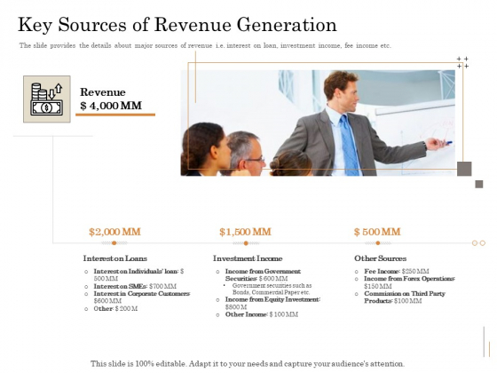 Subordinated Loan Funding Key Sources Of Revenue Generation Ppt Styles Images PDF