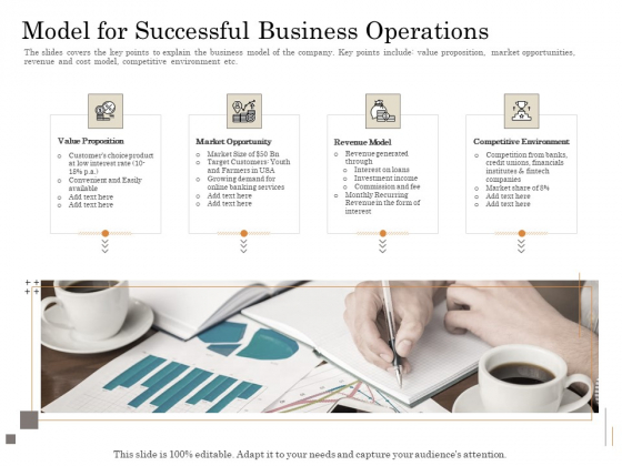 Subordinated Loan Funding Model For Successful Business Operations Ppt Pictures Good PDF