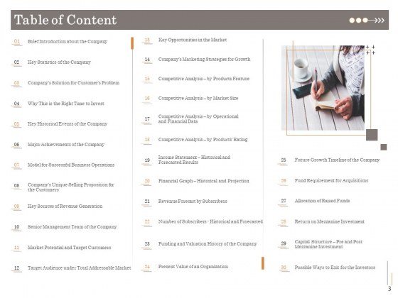 Subordinated_Loan_Funding_Pitch_Deck_Ppt_PowerPoint_Presentation_Complete_Deck_With_Slides_Slide_3