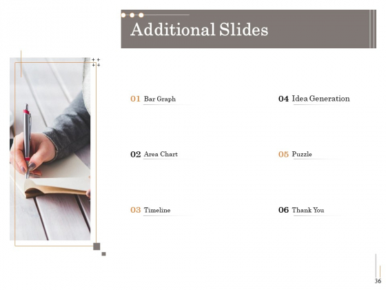 Subordinated_Loan_Funding_Pitch_Deck_Ppt_PowerPoint_Presentation_Complete_Deck_With_Slides_Slide_36