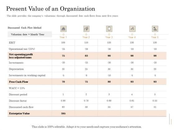 Subordinated Loan Funding Present Value Of An Organization Ppt Portfolio Gallery PDF