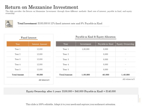 Subordinated Loan Funding Return On Mezzanine Investment Ppt Gallery Introduction PDF