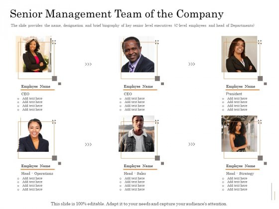 Subordinated Loan Funding Senior Management Team Of The Company Ppt Layouts Themes PDF