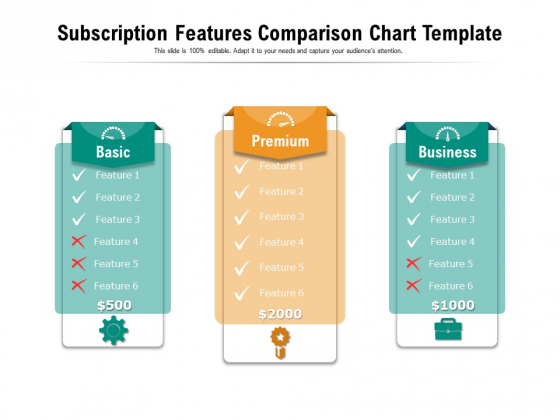 Subscription Features Comparison Chart Template Ppt PowerPoint Presentation Pictures Infographics PDF