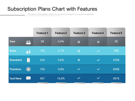 Subscription Plans Chart With Features Ppt PowerPoint Presentation Infographic Template Summary