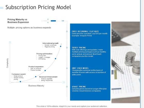 Subscription Pricing Model Ppt PowerPoint Presentation Icon Files PDF